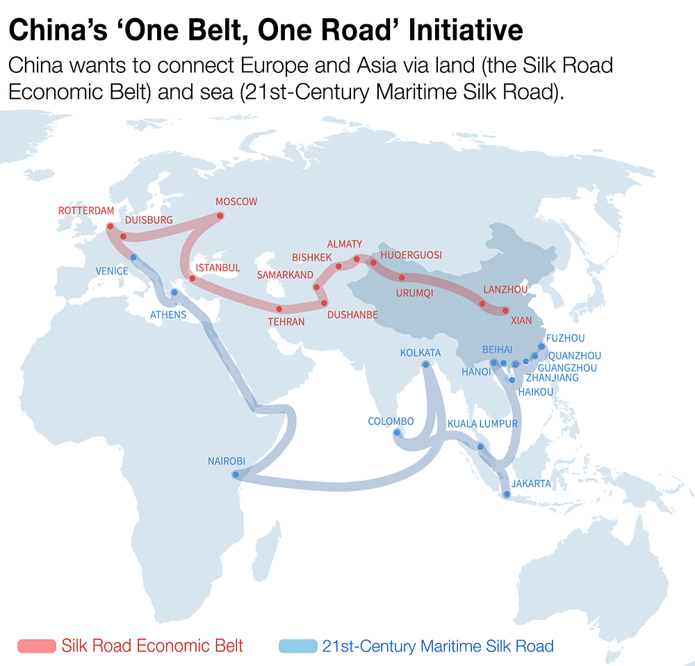 One belt, one road initiative plan.