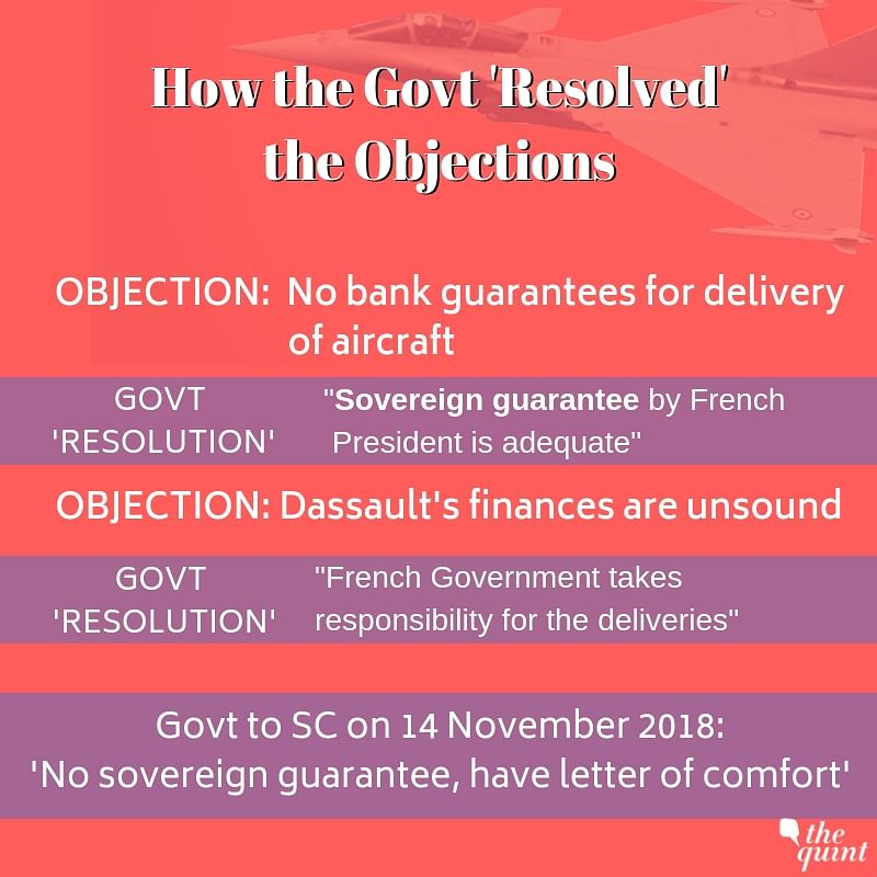 Rafale Objections 'Resolved' With Non-Existent Sovereign Guarantee