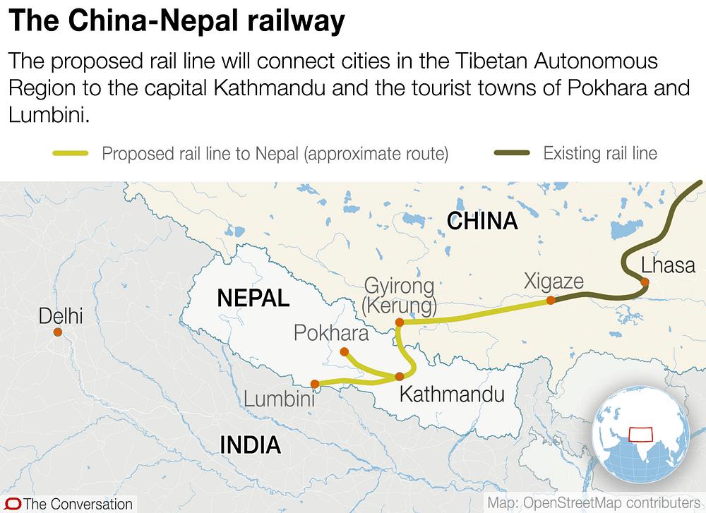 China-Nepal railway plan.