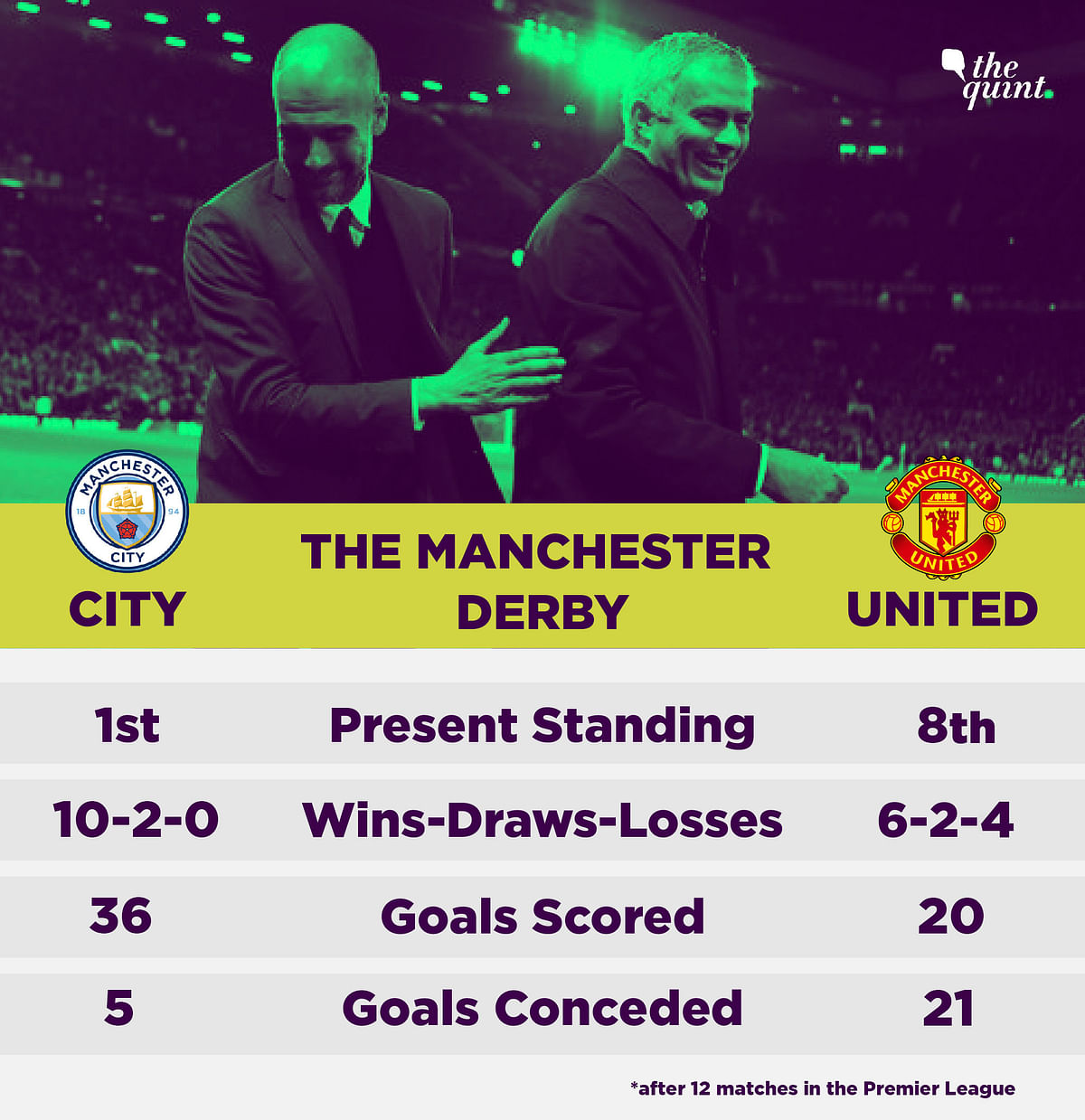 Manchester Derby: Who Said What About City's 3-1 Win vs United