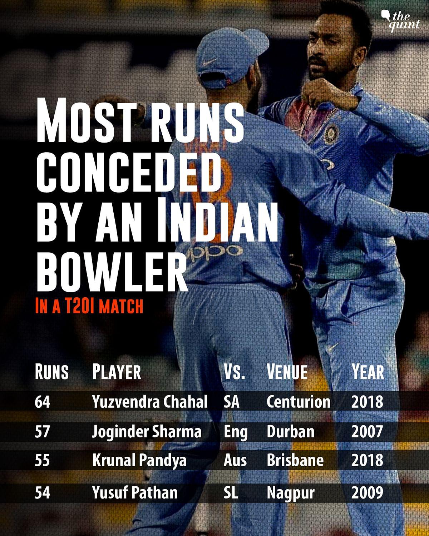 Six Big Stats From India vs Australia Tour Opener in Brisbane