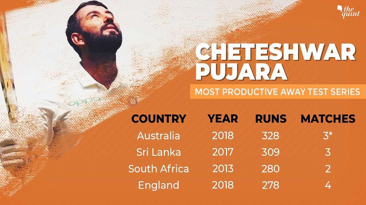 In Stats, MCG Test Day 2: Pujara's Patient Grind, Kohli's Away Joy
