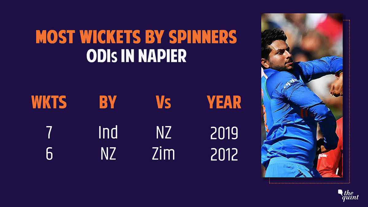 Shami, Spinners & Shikhar Help India Sail to 1-0 Series Lead vs NZ