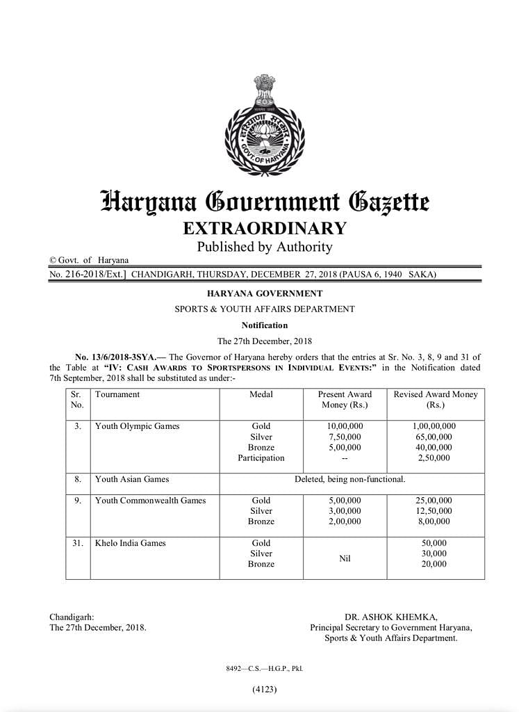 Haryana Govt Revises Winners' Cash Prize, Manu Bhaker's Kin Fume