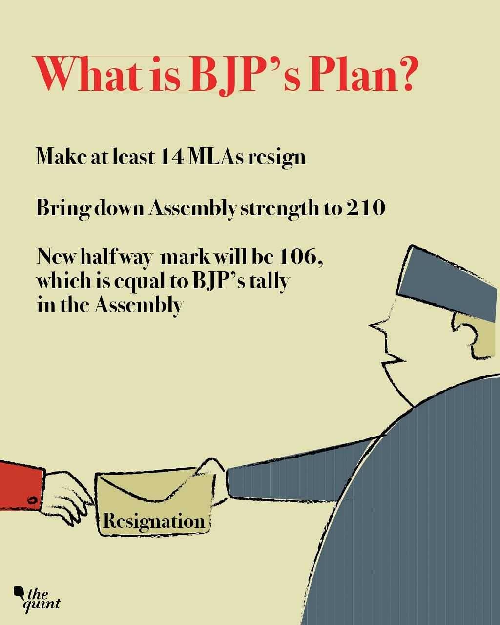 BJP's Operation Lotus 3.0 – Karnataka's Political Crisis Explained