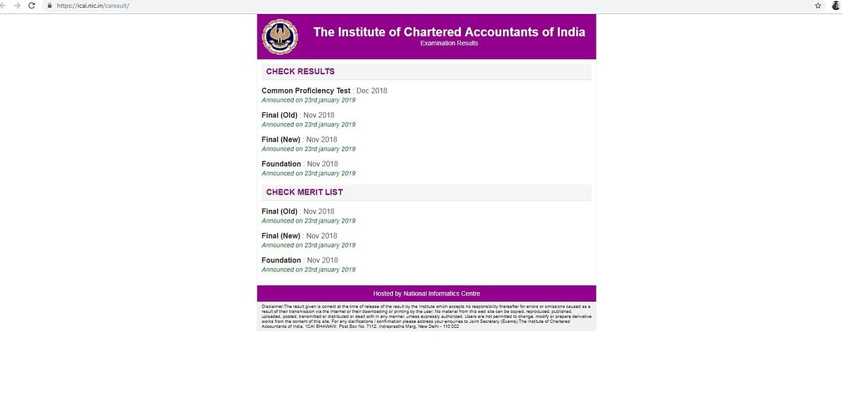 ICAI 2018: CA Final, CPT, Foundation Results Out; Details Here