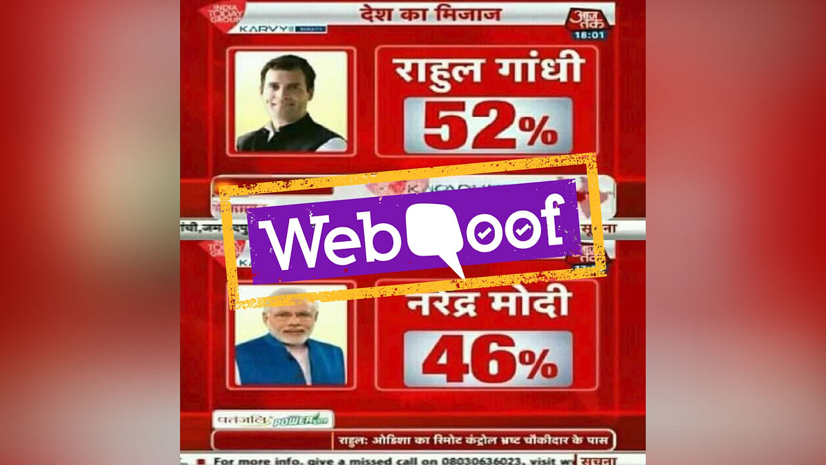 MOTN Survey Misquoted to Show Rahul Gandhi Polled More Than Modi