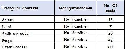 Priyanka Gandhi Effect: Mahagathbandhan 'Cholbe Na' for Congress