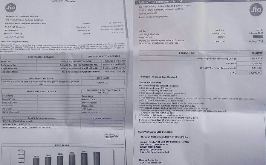A copy of the fake invoice sent to Anil Singh Bhadoria.