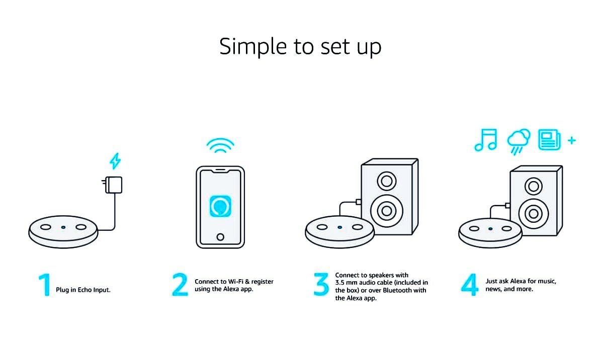 How Echo Inputs works with non-smart speakers.