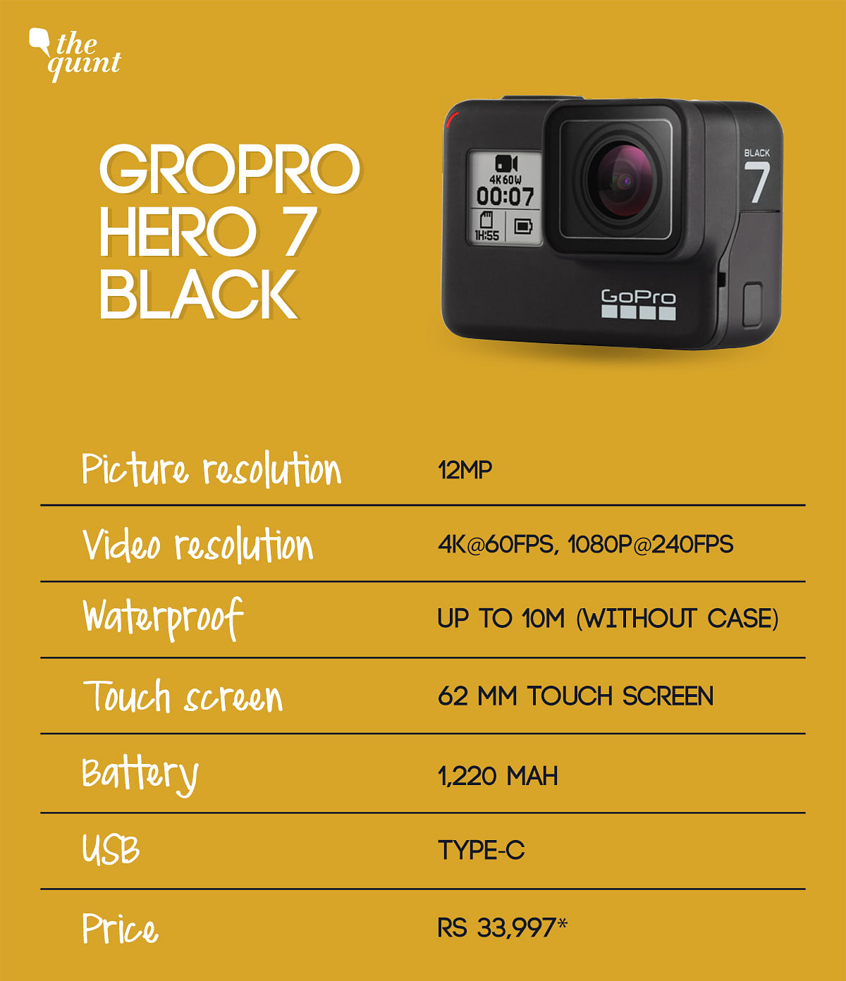 GoPro Hero 7 Black Vs SJ Cam SJ5000X: The Best Action Cam for You?