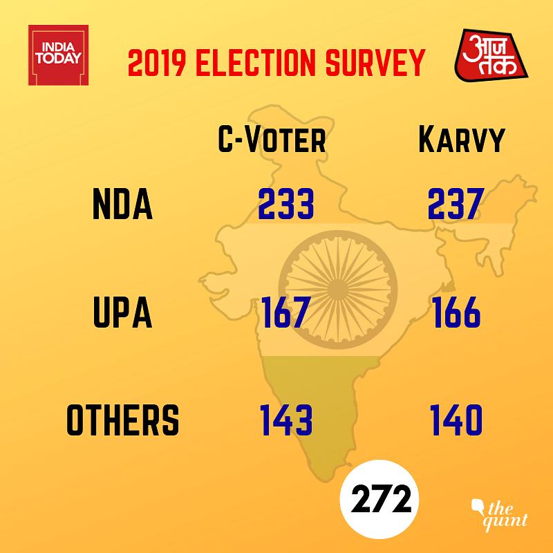 Lok Sabha Elections: Why Surveys May Be Overestimating Modi & BJP