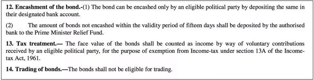 """These guidelines are in the <a href=""""http://egazette.nic.in/WriteReadData/2018/181434.pdf"""">notification</a>  of the electoral bond scheme."""