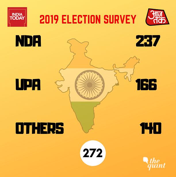 Narendra Modi To Lose If Opposition Unites: India Today-Karvy Poll