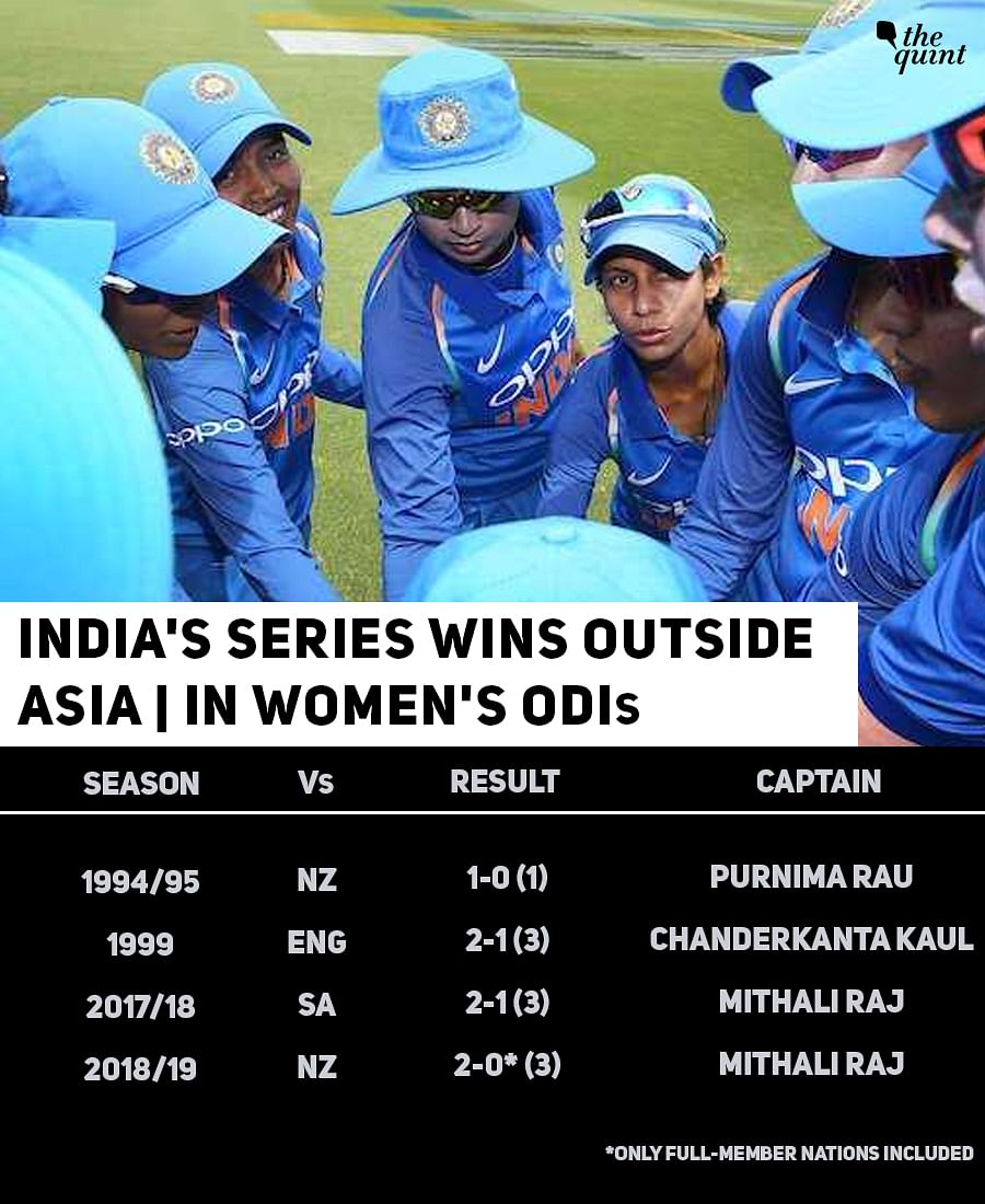 Mandhana, Goswami Lead India to Rare Overseas Series Win in NZ