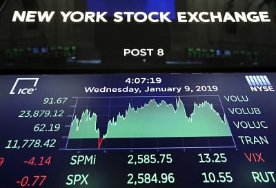 NEW YORK, Jan. 9, 2019 (Xinhua) -- An electronic screen shows the trading information at the New York Stock Exchange in New York, the United States, Jan. 9, 2019. U.S. stocks closed higher on Wednesday after the summary of Federal Reserve
