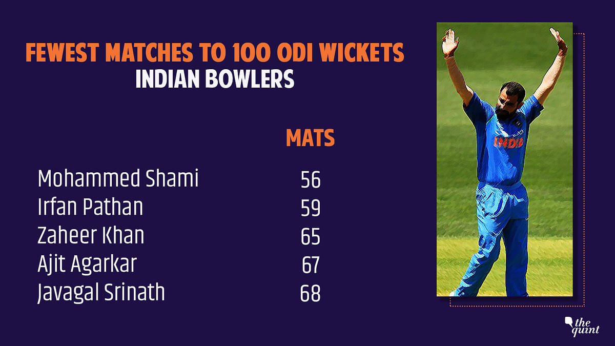 Shami Surpasses Pathan to Become Fastest Indian to 100 ODI Wickets