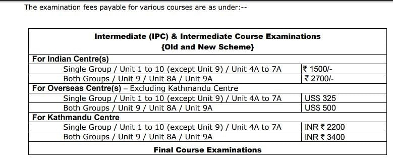 ICAI May 2019 Exam: Important Dates, Timings, Exam Fee & More