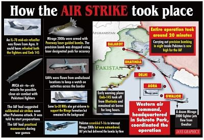 How the Air Strike took Place. (IANS Infographics)