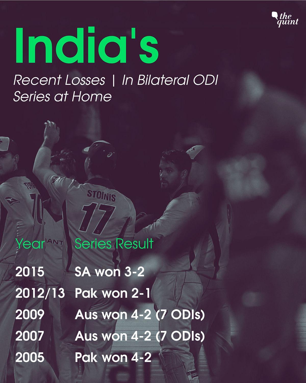 India Fall Short in Decider, Concede ODI Series 3-2 to Australia