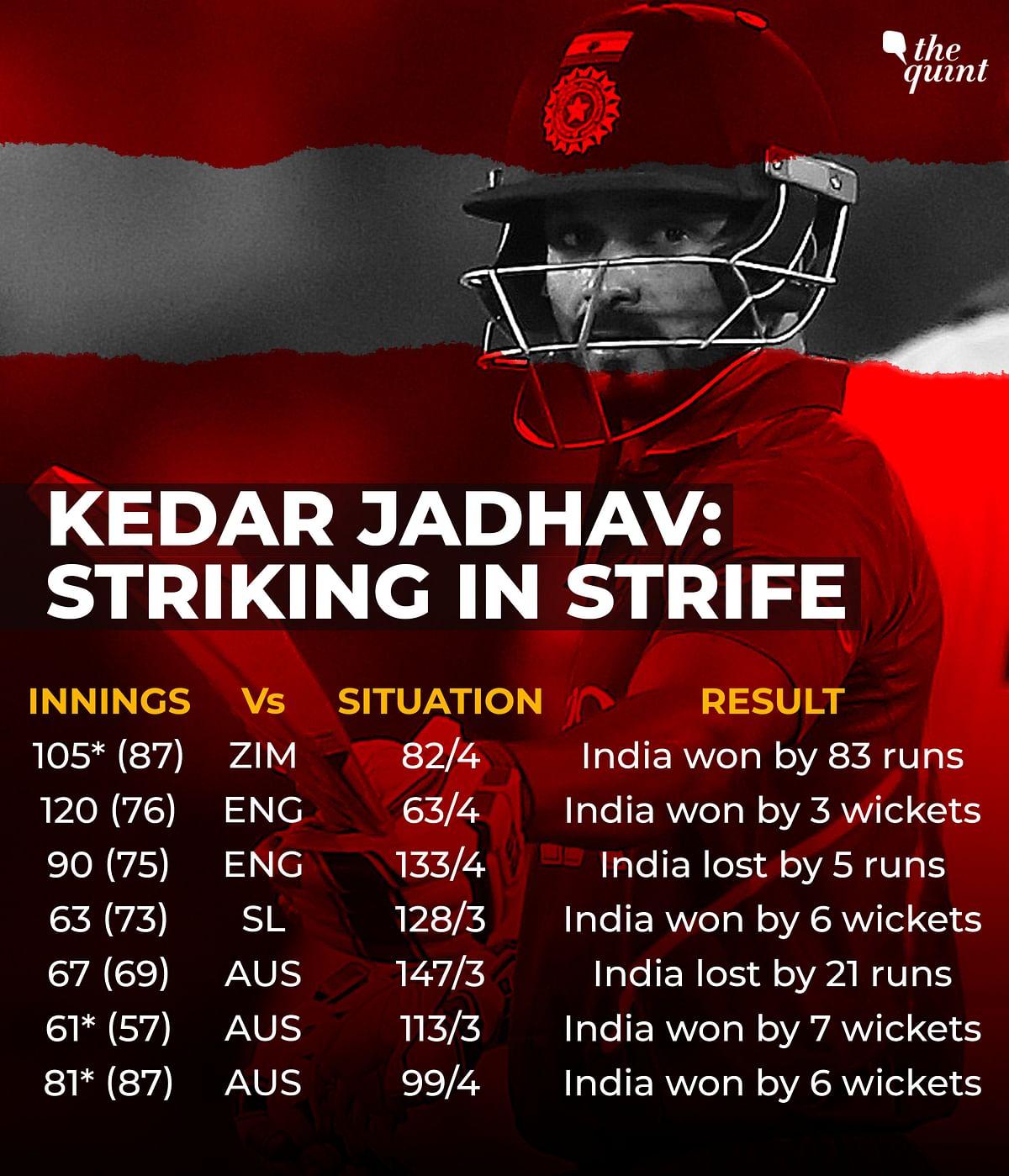 Kedar Jadhav's seven 50+ scores in ODIs broken down.