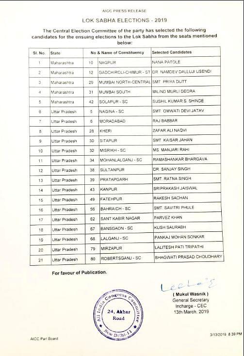Babbar, Savitri Phule & Priya Dutt in Cong's 2nd List for LS Polls