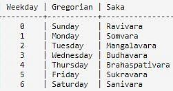 Happy 'Saka' New Year 1941: Story Behind India's National Calendar