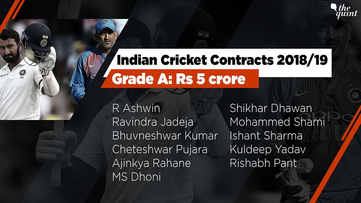 New Central Contracts Out: Dhawan, Bhuvi Demoted, Pant in Grade A