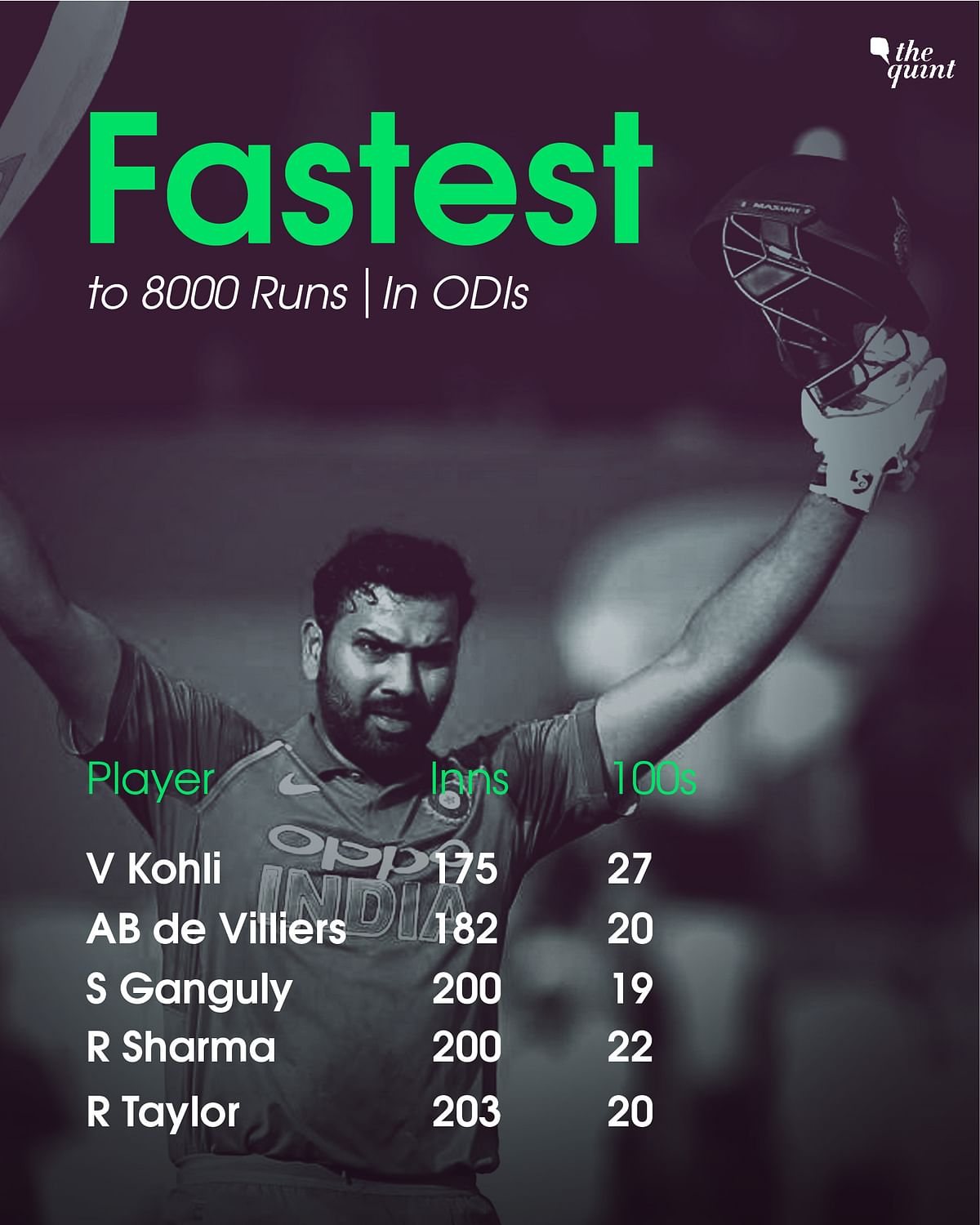 8000 Runs For Rohit, But India Lose 1st ODI Home Series Since 2015