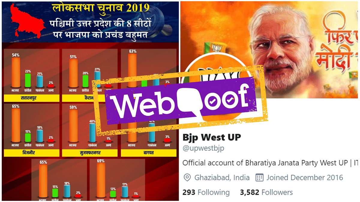 BJP UP West Prez Shares 'Exit Poll' Posted By Fake Party Handle