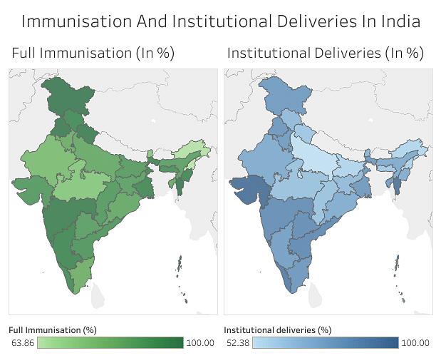Immunisation And Institutional Deliveries In India