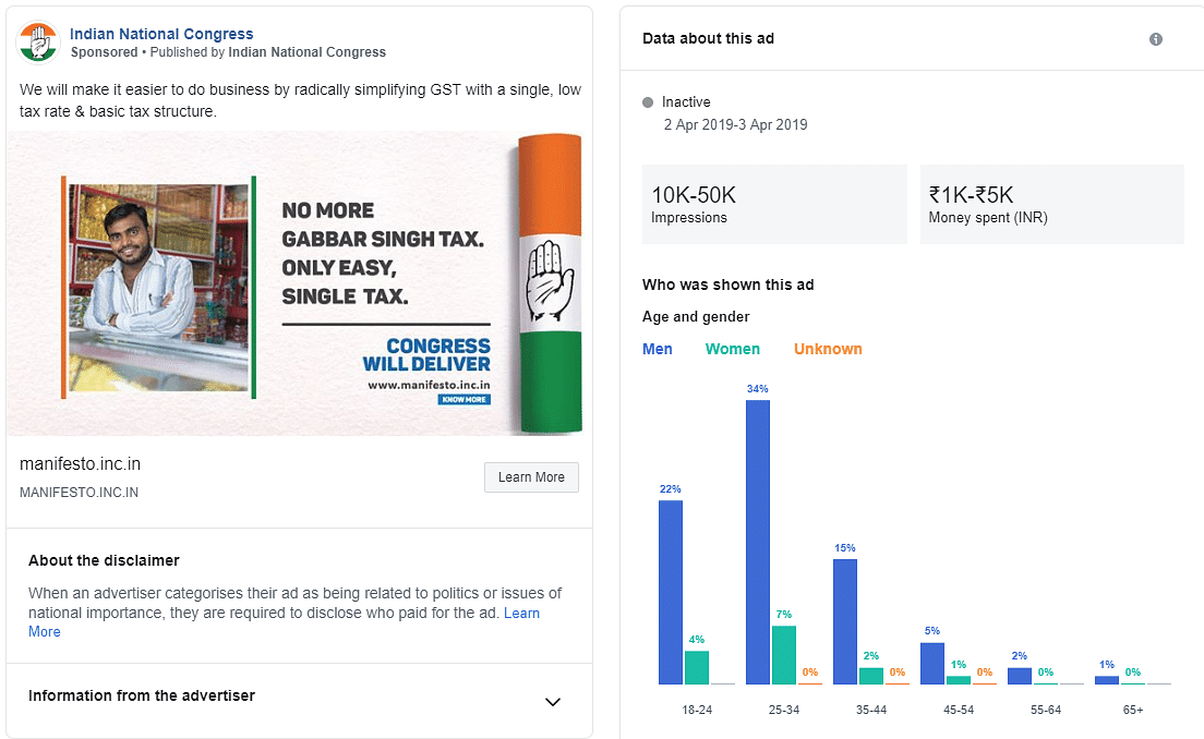 A Congress Facebook ad highlighting its promise of simplifying GST.