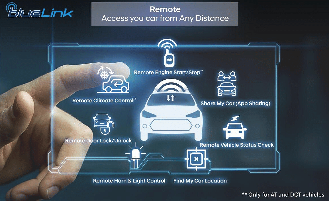 Hyundai's Bluelink connected infotainment system can perform 33 functions.