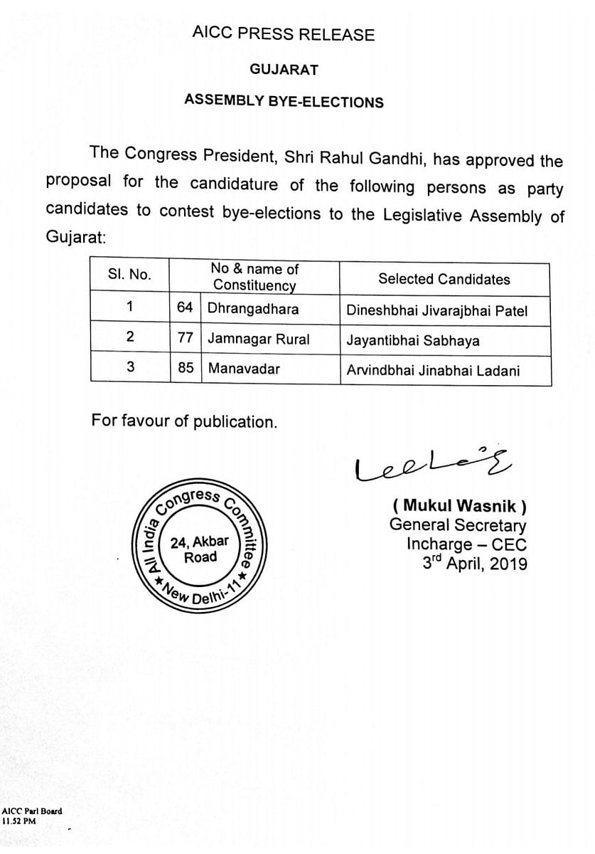 Election 2019: BJP Changes Jalgaon Candidate, Patil Replaces Wagh