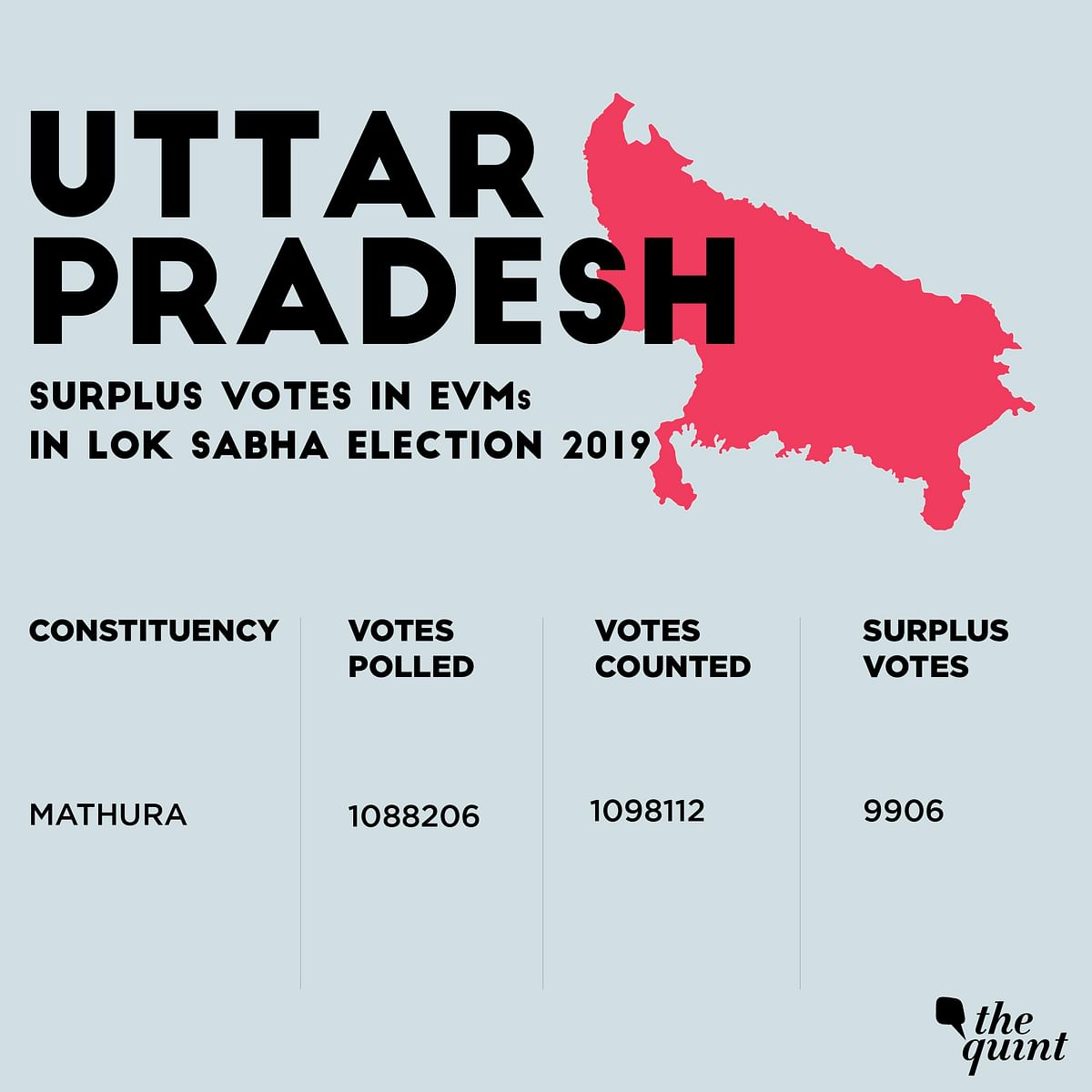 EVM Vote Count Mismatch In 370+ Seats  and EC Refuses to Explain