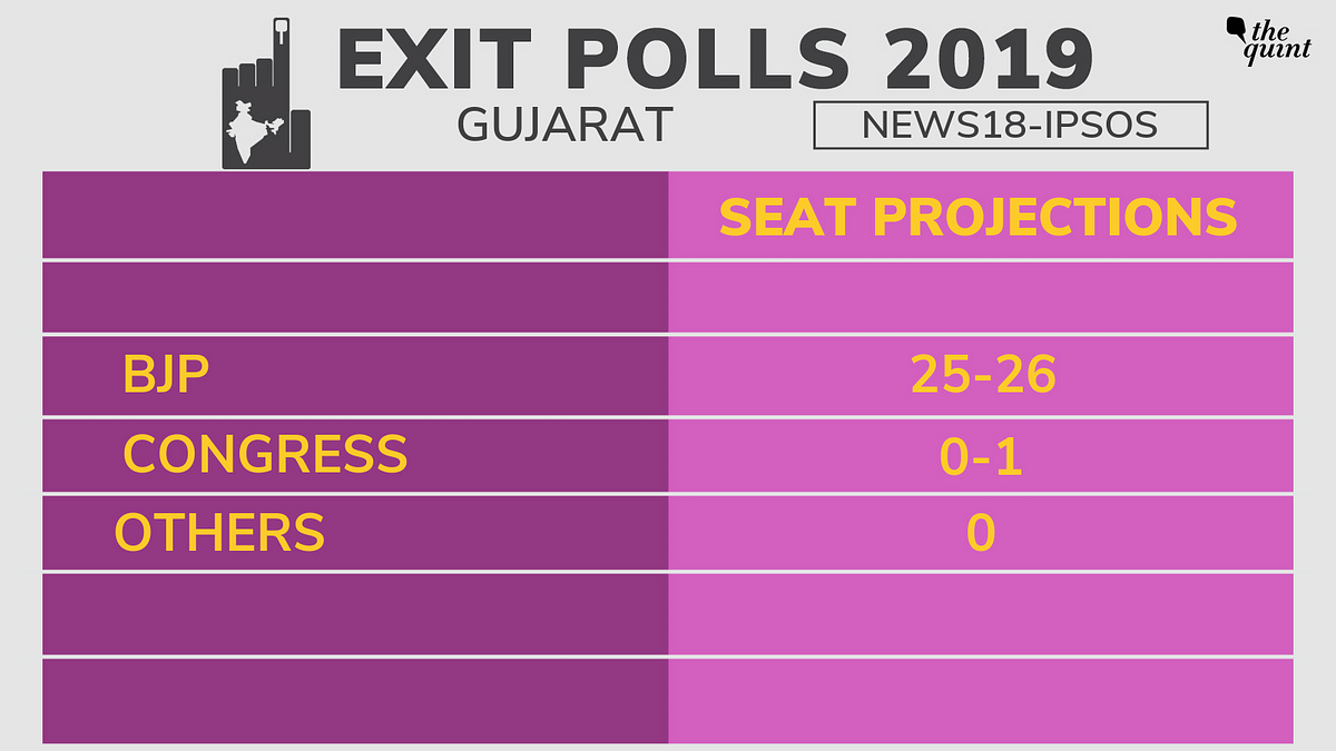 CNN News18-IPSOS Exit Poll: Modi Wave to Sweep 2019, UPA to Get 82