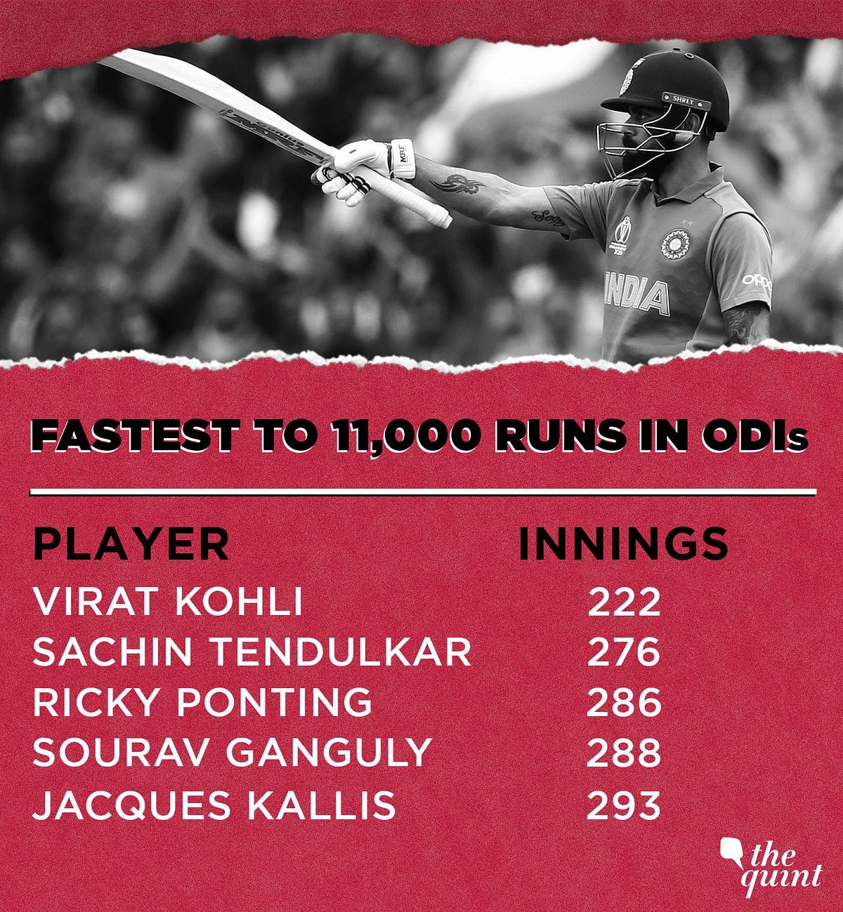 Virat Kohli Quickest to 11,000 ODI Runs, Surpasses Tendulkar