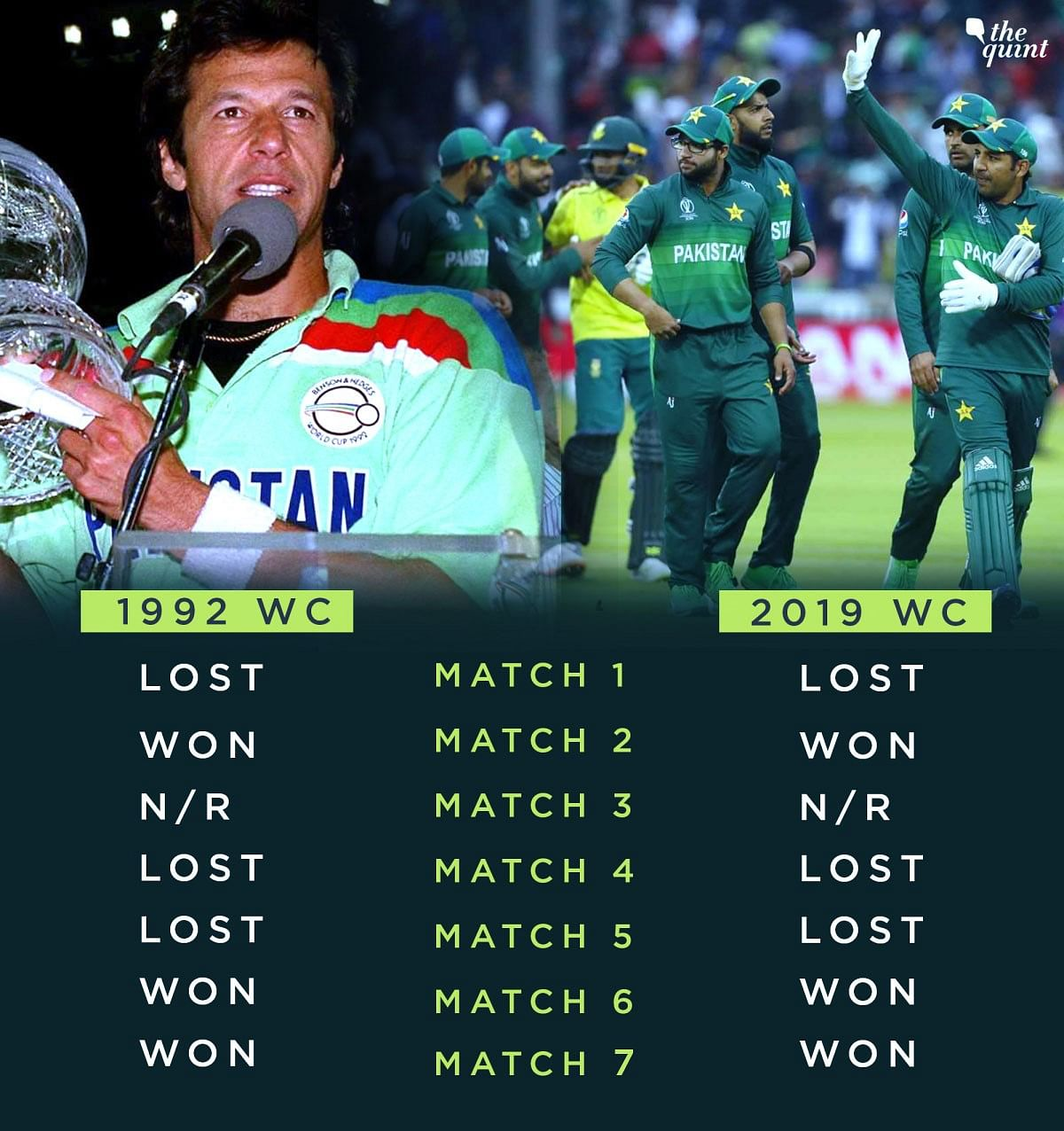 Pakistan's 2019 World Cup campaign has stark similarities to that of 1992.
