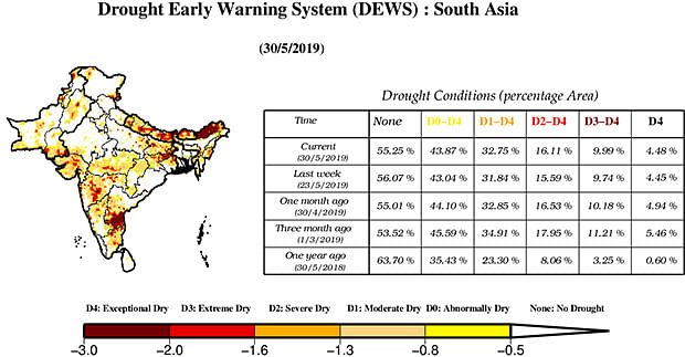 Drought Early Warning Systems