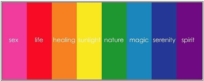 Rainbow flag designed by Gilbert Baker, each colour representing an aspect of the LGBTQ+ movement.