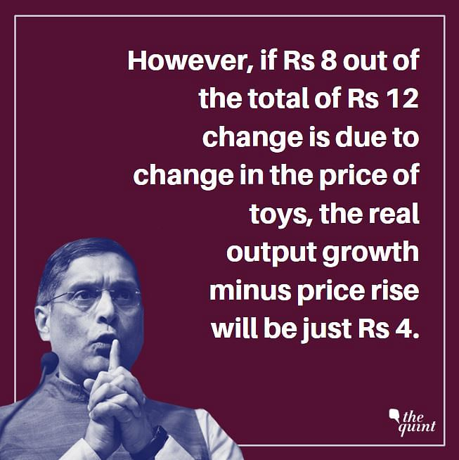 Bloated GDP Estimates? Highlights of ex-CEA  Subramanian's Paper