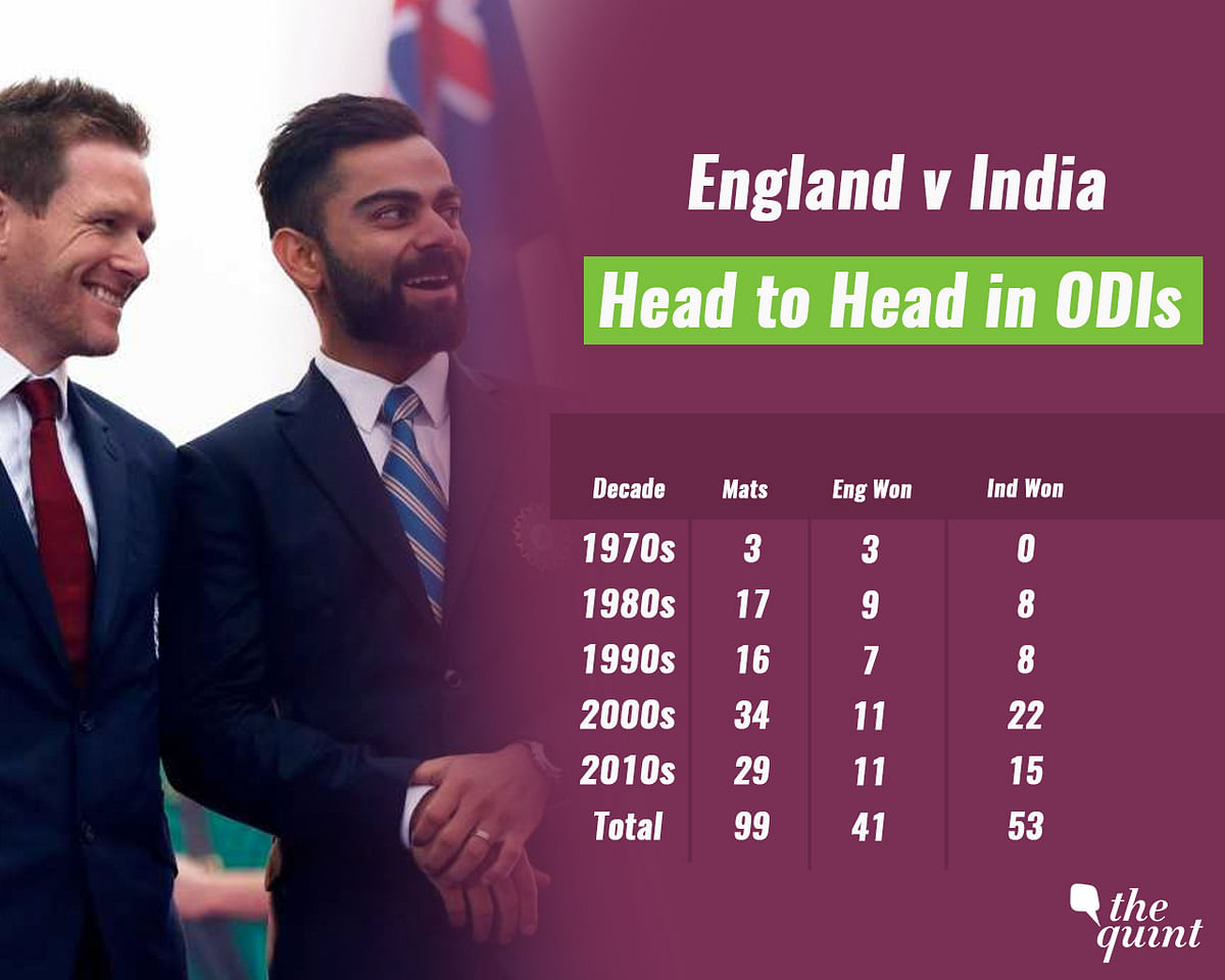 In Stats: Top-Ranked India May Use Time-Tested Formula vs England