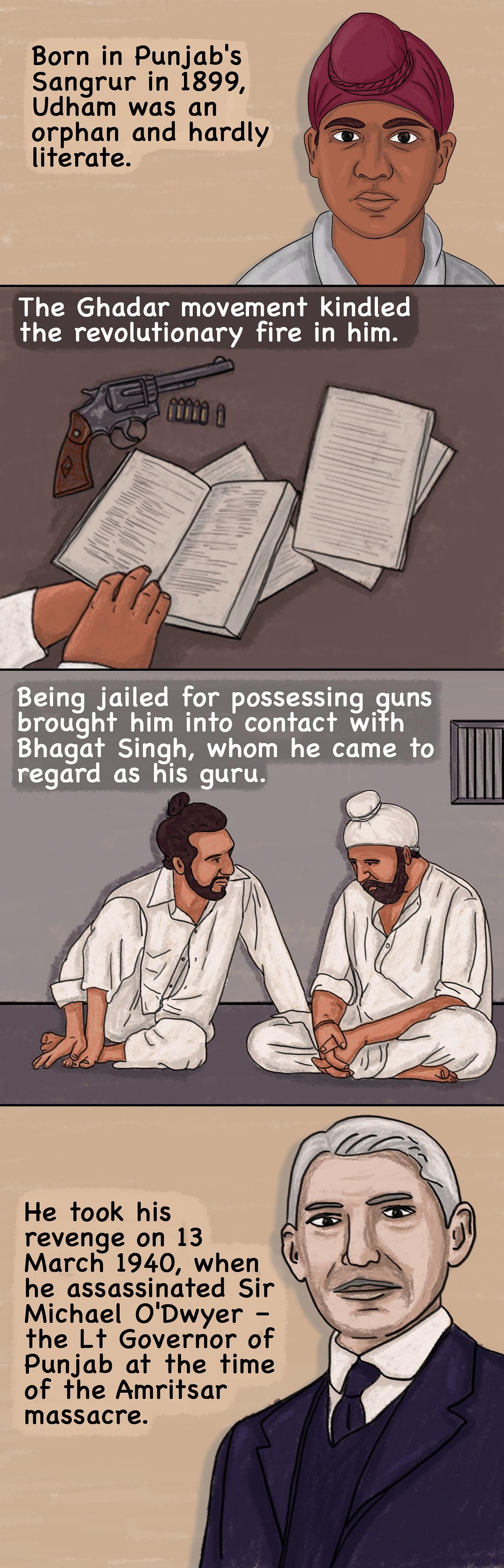 Sardar Udham Singh: A Life Devoted to Avenging Jallianwala Bagh Massacre