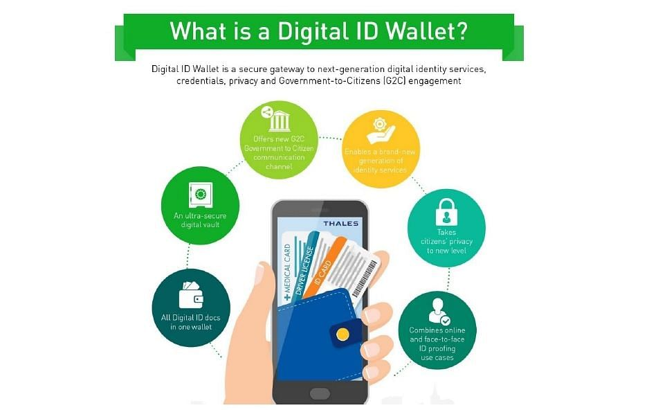 Press Release: Thales Launches its New Gemalto Digital ID Wallet