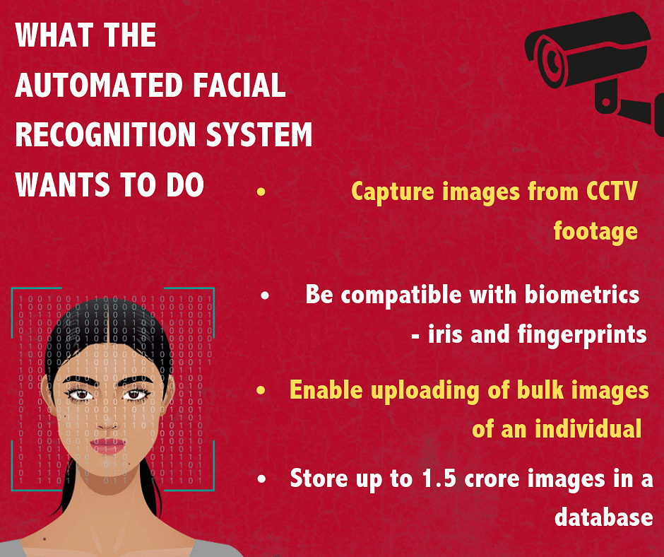 Govt Planning Facial Recognition System; Raises Privacy Concerns