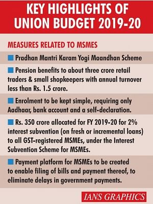Key Highlights Of Union Budget 2019-20 - measures related to MSMEs. (IANS Infographics)