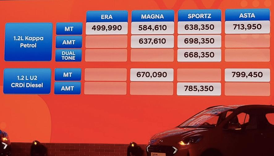 Prices of the Hyundai Grand i10 Nios.