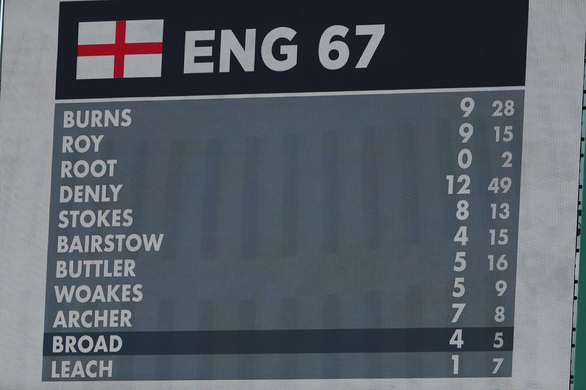 The scorecard after England's first innings.