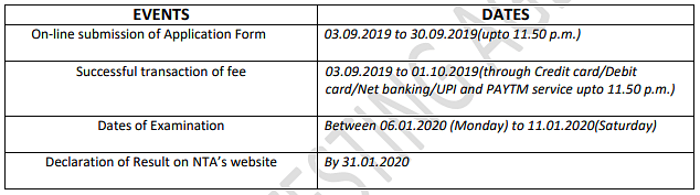 Important dates for JEE Mains Examination 2020.