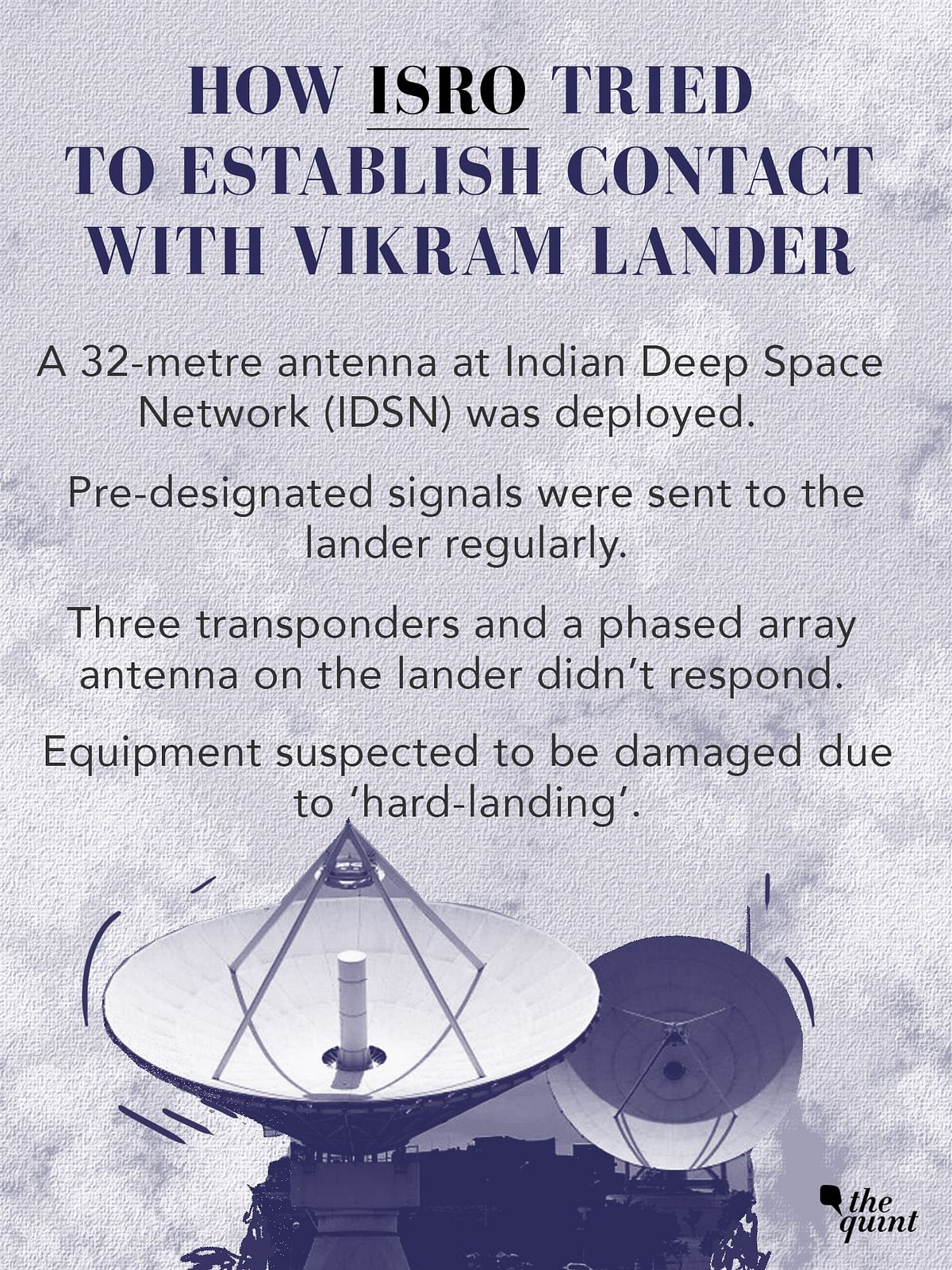 How ISRO Tried to Reconnect With Vikram Lander Before Lunar Night